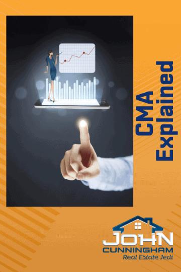CMA Explained - Comparative Market Analysis