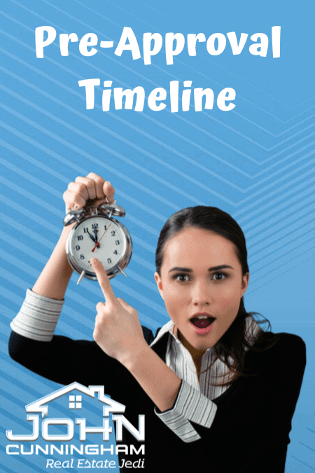 PRE APPROVAL TIMELINE – HOME LOAN STEPS FOR BUYERS