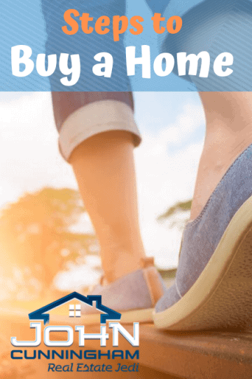 STEPS TO BUY A HOME | YOUR HOME BUYING PROCESS