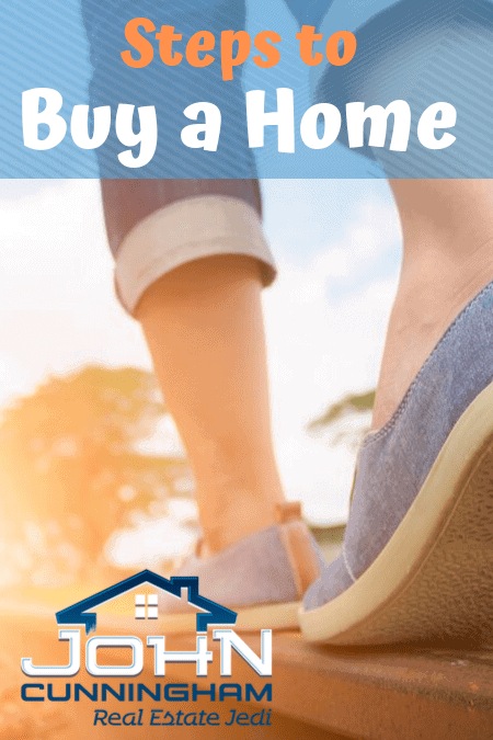 STEPS TO BUY A HOME   YOUR HOME BUYING PROCESS
